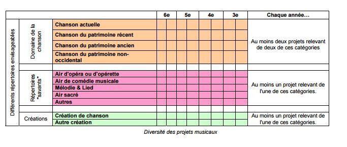 programmes-musique1