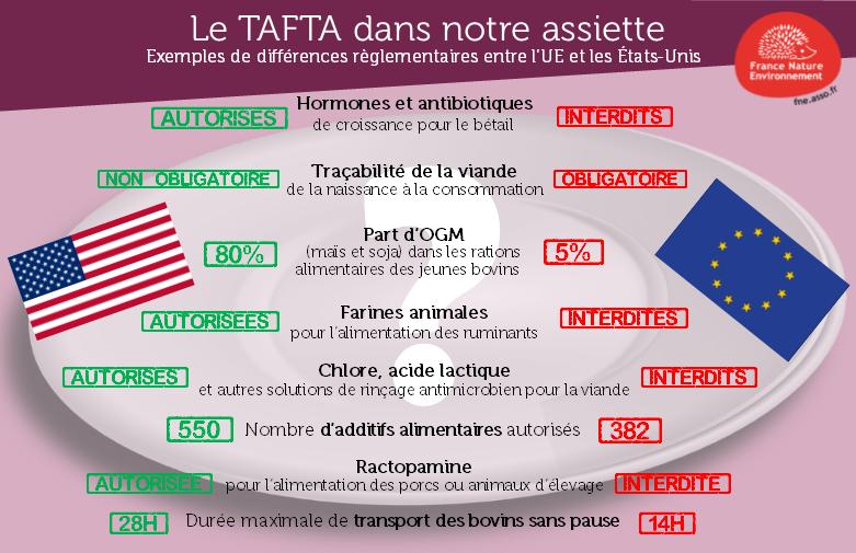 Brexit : Valls comprend tout à coup que le TAFTA va encore leur faire perdre des voix