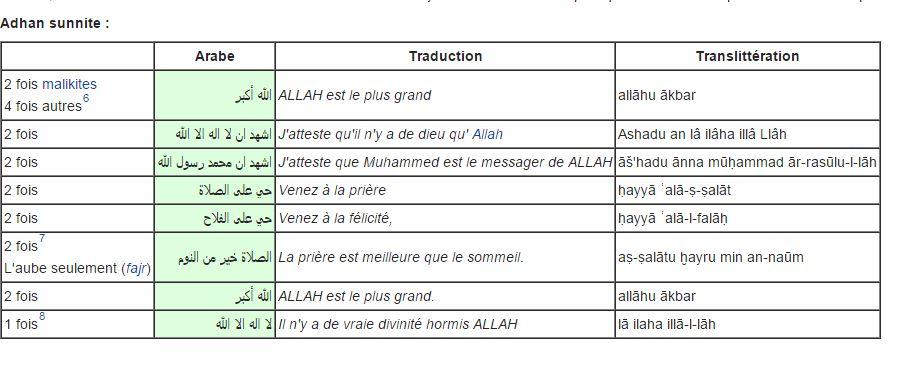 L'appel à la prière musulmane distribué en cours de musique !