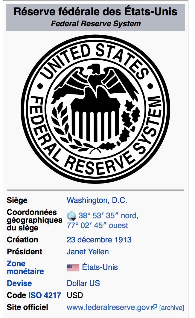 Comment l'élite financière de notre pays vous contrôle : tout sur la Réserve Fédérale américaine