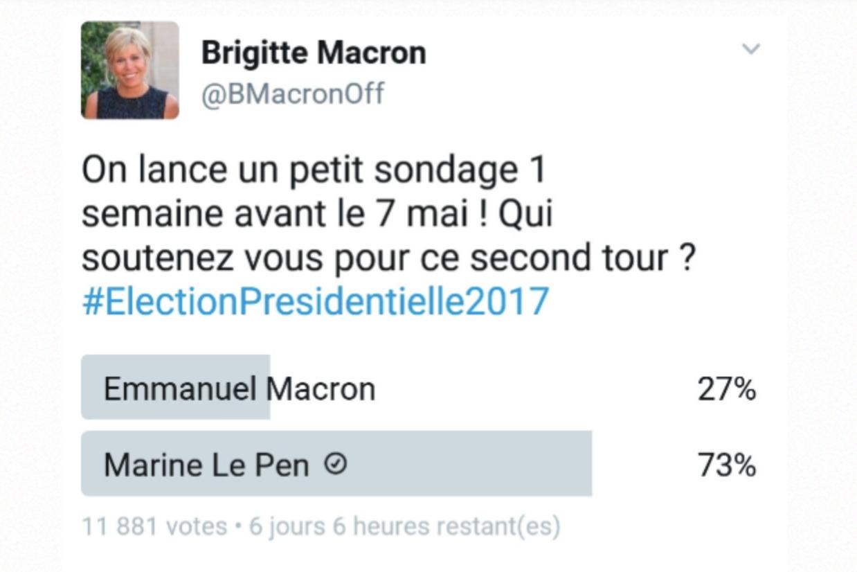 Brigitte Macron a reçu une belle claque avec son sondage en ligne….