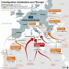 L'immigration est-elle inévitable ?