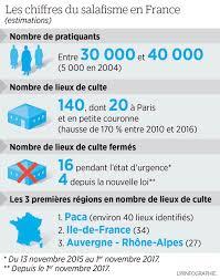 Salafisme : «le Parisien»  ouvre (très légèrement) les yeux …