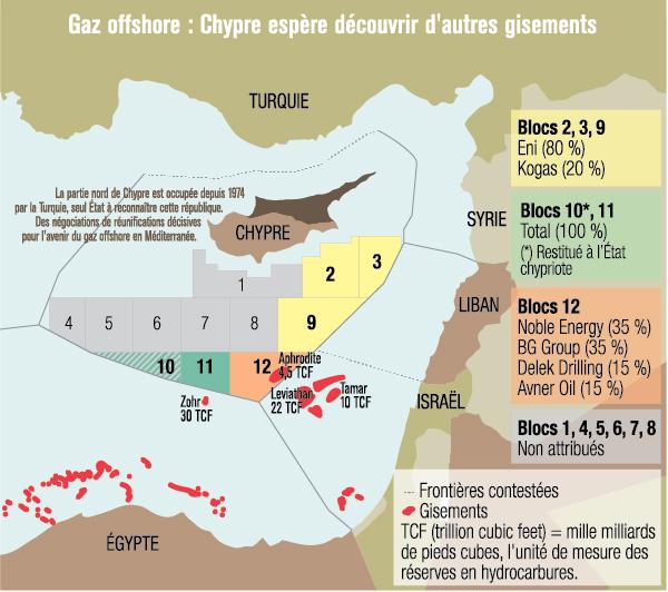 Les réserves gazières de Chypre attisent les tensions entre l'Europe et la Turquie