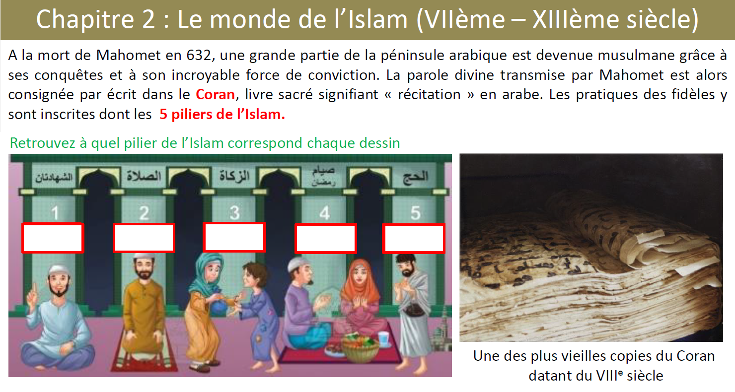 Premiers cours de « civilisation islamique » au collège : jeux et exercices