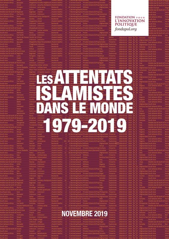 Un rapport de la Fondapol sur 40 ans d'attentats islamistes dans le Monde