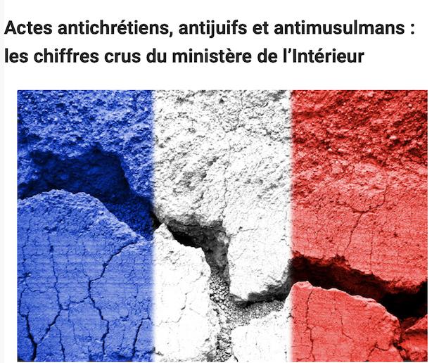 Ensauvagement de laFrance :  7 fois plus d'actes anti-chrétiens que d'actes anti-musulmans…