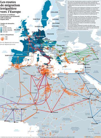 Le pacte d'immigration c'est l'application du pacte de Marrakech