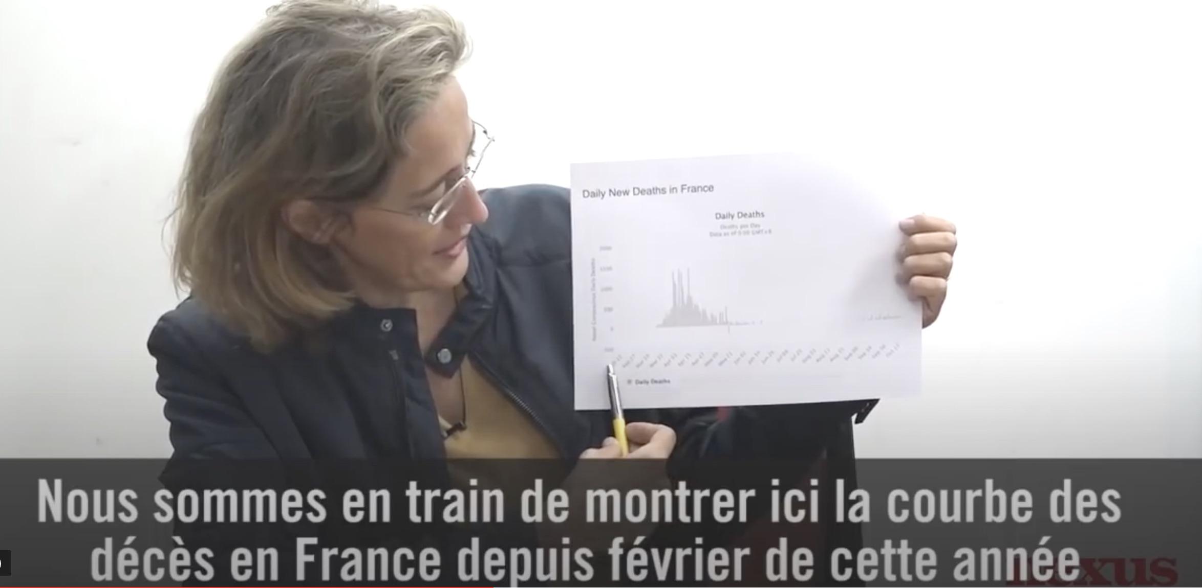 Alexandra Henrion : trop peu de morts du Covid pour parler de crise sanitaire !